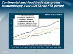 continental agri food trade has grown tremendously over custa nafta period