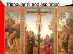 triangularity and aspiration
