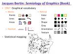 jacques bertin semiology of graphics book