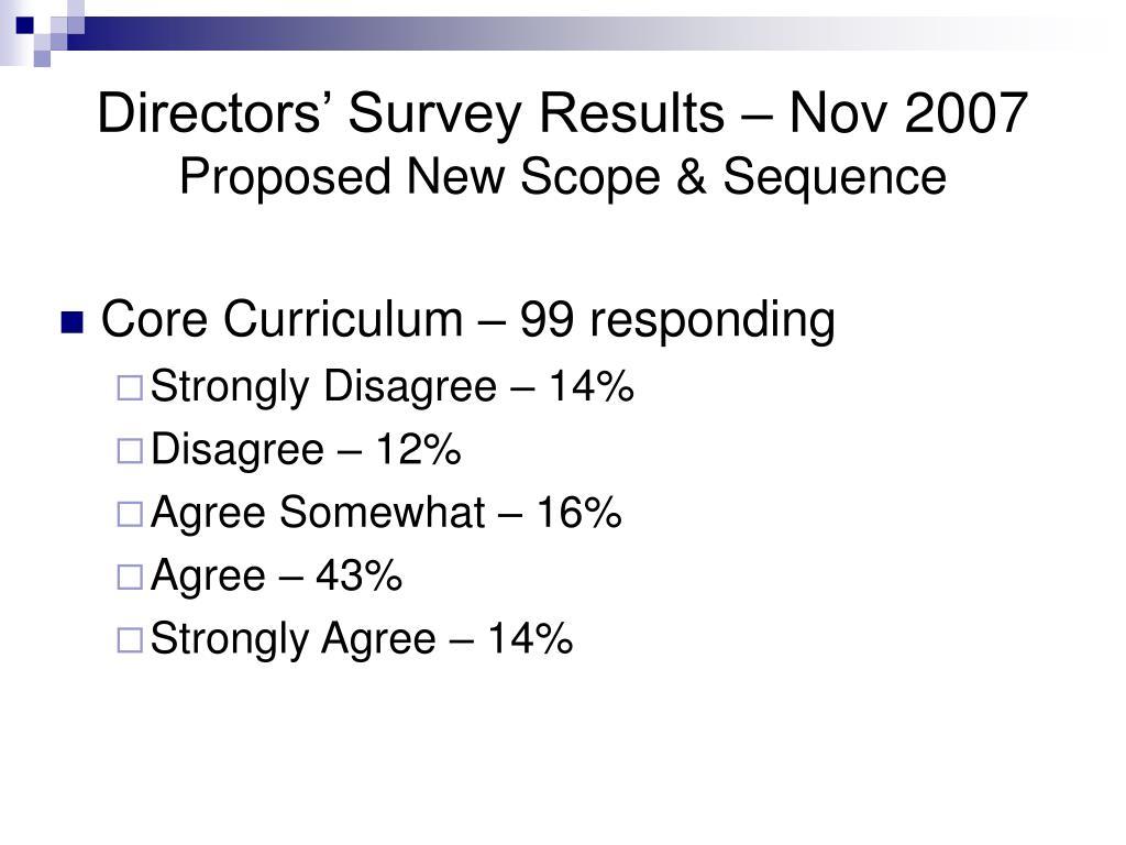 Directors' Survey Results – Nov 2007
