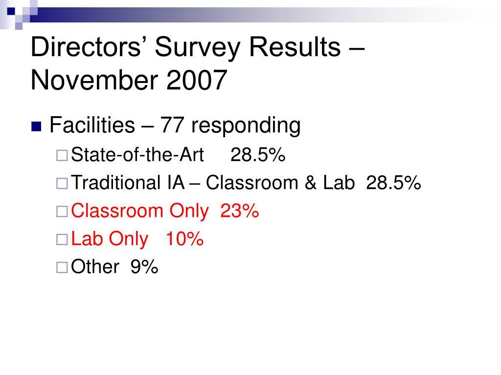 Directors' Survey Results – November 2007