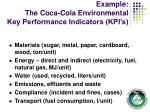 example the coca cola environmental key performance indicators kpi s