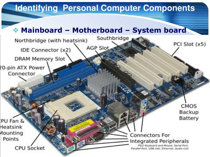 Identifying  Personal Computer Components