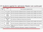 97 students applied for admission master list continued