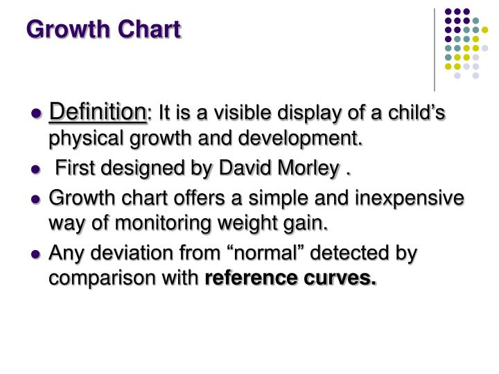 Ppt Growth And Development Powerpoint Presentation Id452855