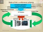 state of art a reference schema