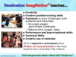 destination imagination teaches
