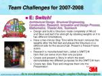team challenges for 2007 200814