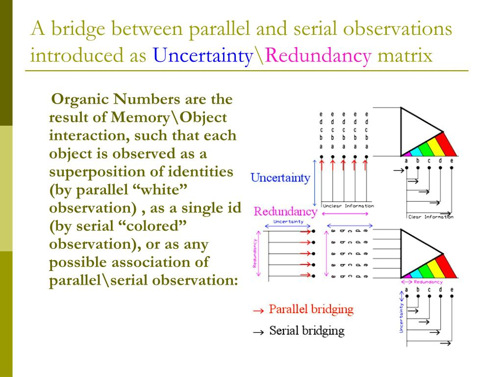 A bridge between parallel and serial observations
