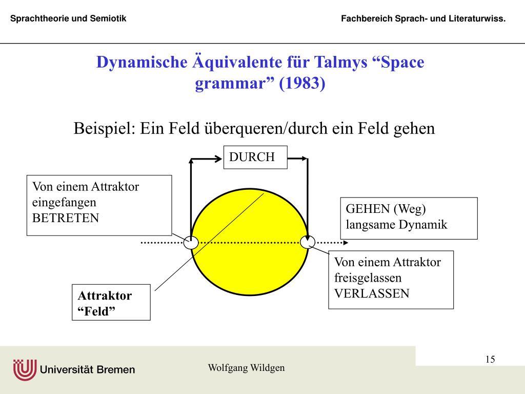 """Dynamische Äquivalente für Talmys """"Space grammar"""" (1983)"""