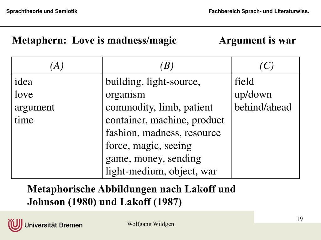 Metaphern:  Love is madness/magic                Argument is war