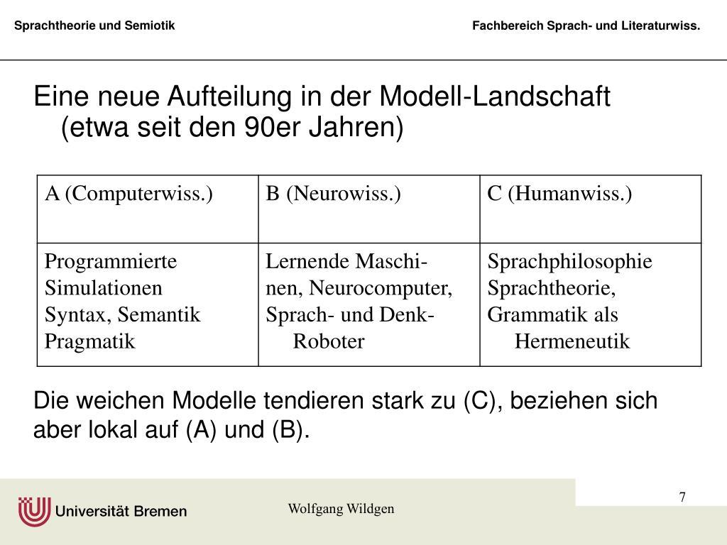 Eine neue Aufteilung in der Modell-Landschaft (etwa seit den 90er Jahren)