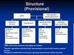 structure provisional