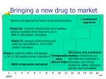 bringing a new drug to market