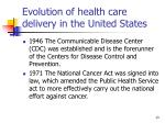evolution of health care delivery in the united states