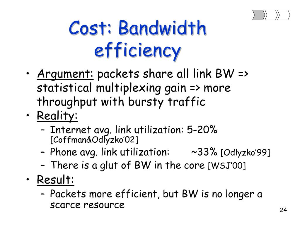 Cost: Bandwidth efficiency