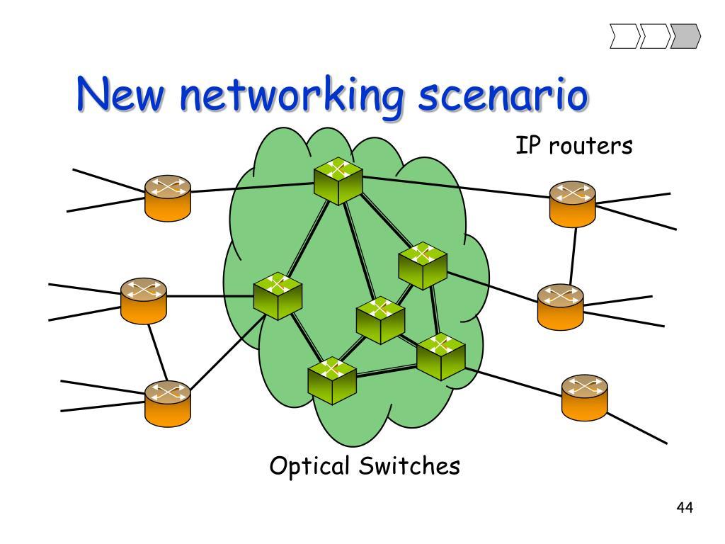 New networking scenario