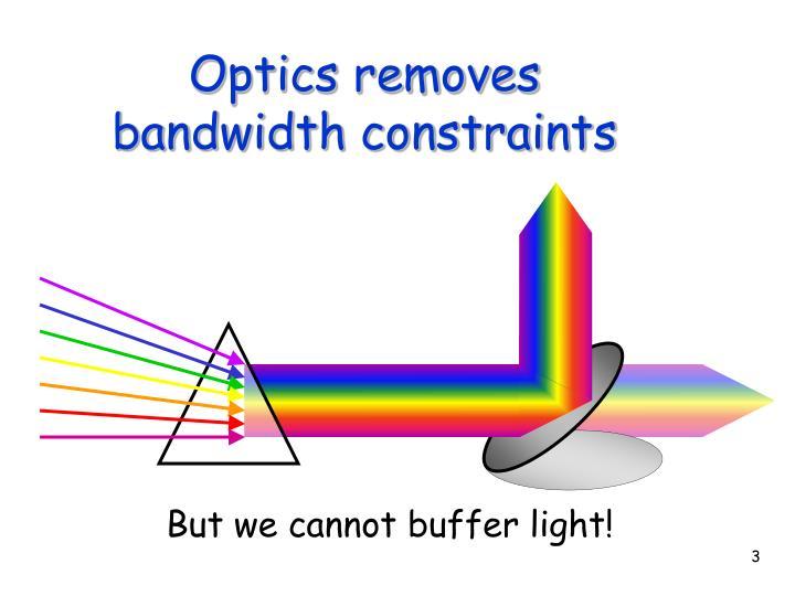 Optics removes bandwidth constraints