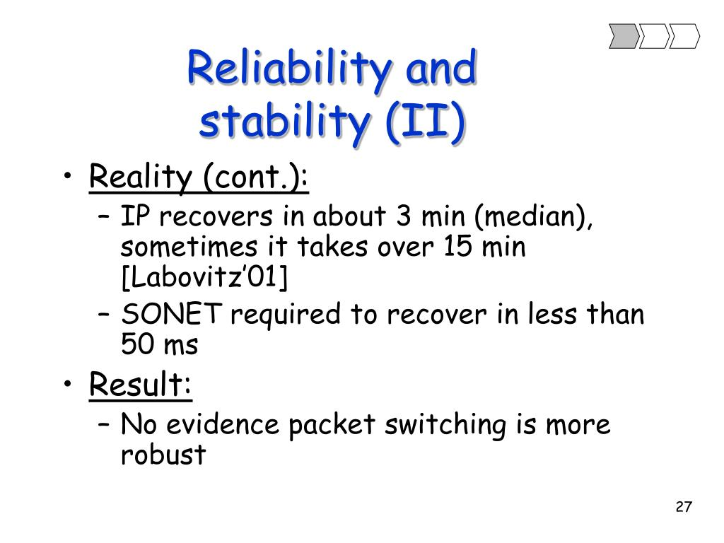 Reliability and