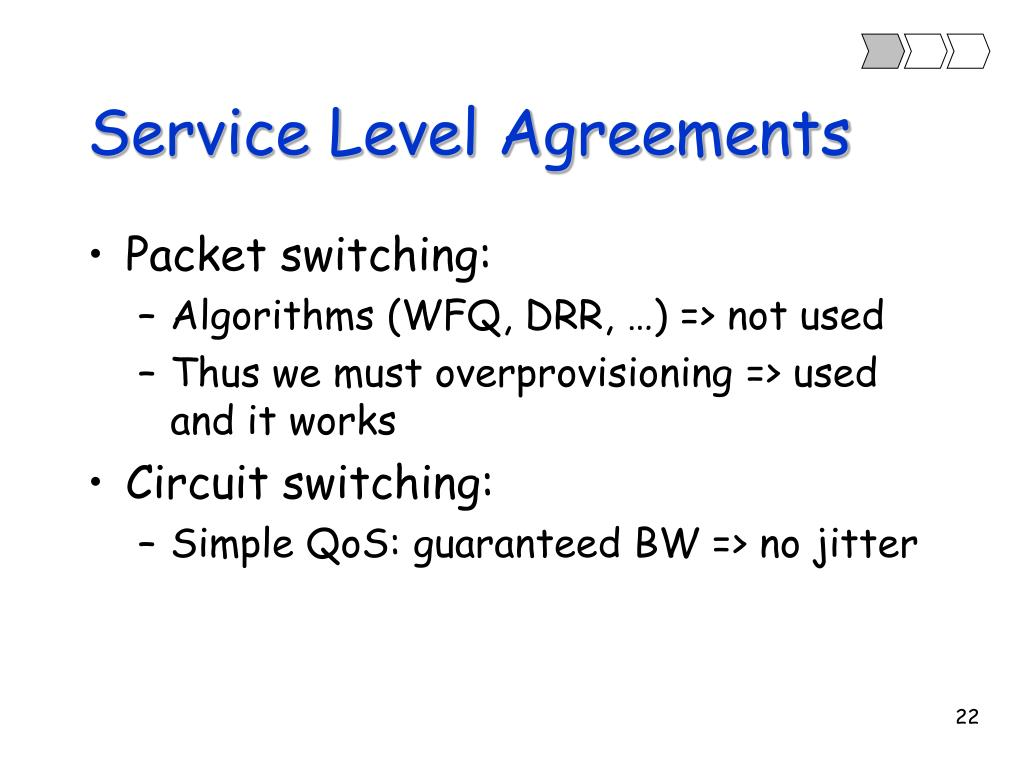 Service Level Agreements