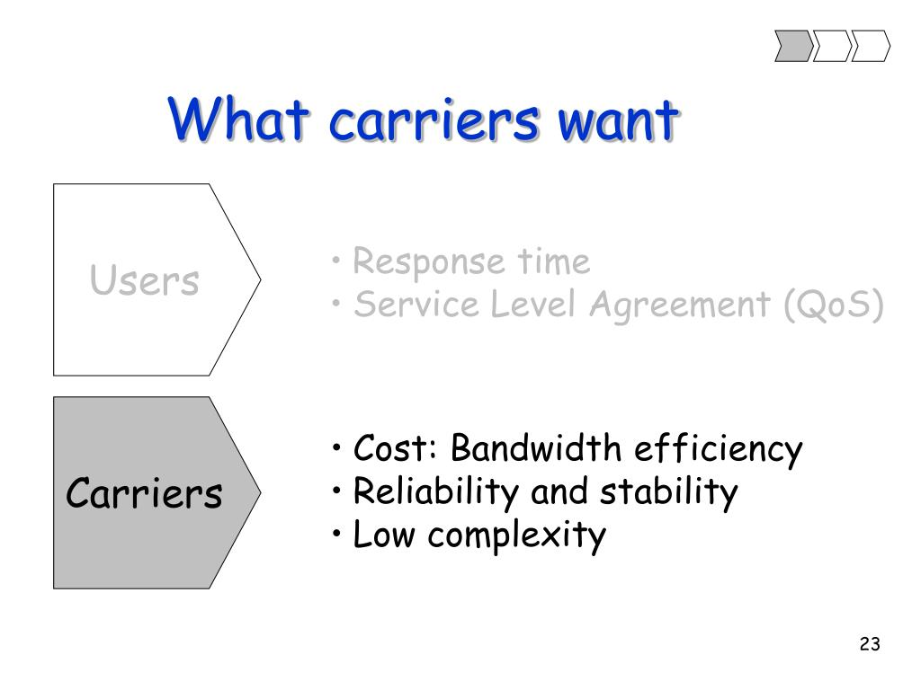 What carriers want