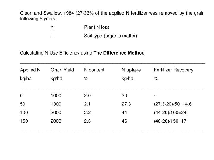 Olson and Swallow, 1984 (27-33% of the applied N fertilizer was removed by the grain following 5 yea...