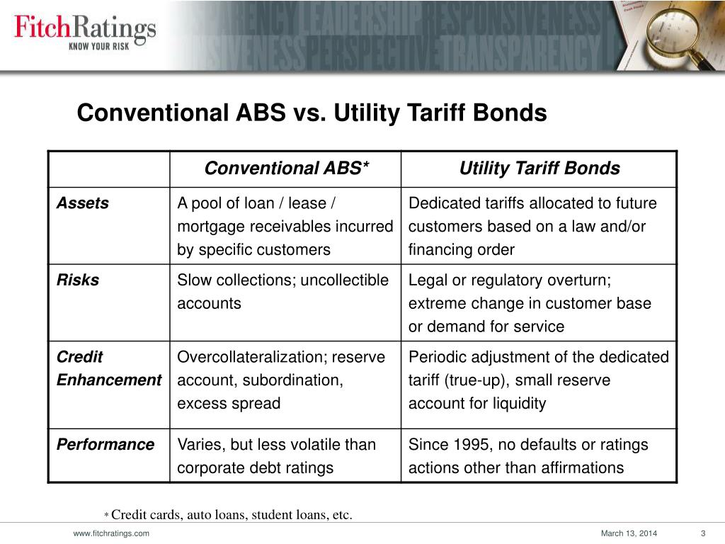 Conventional ABS vs. Utility Tariff Bonds