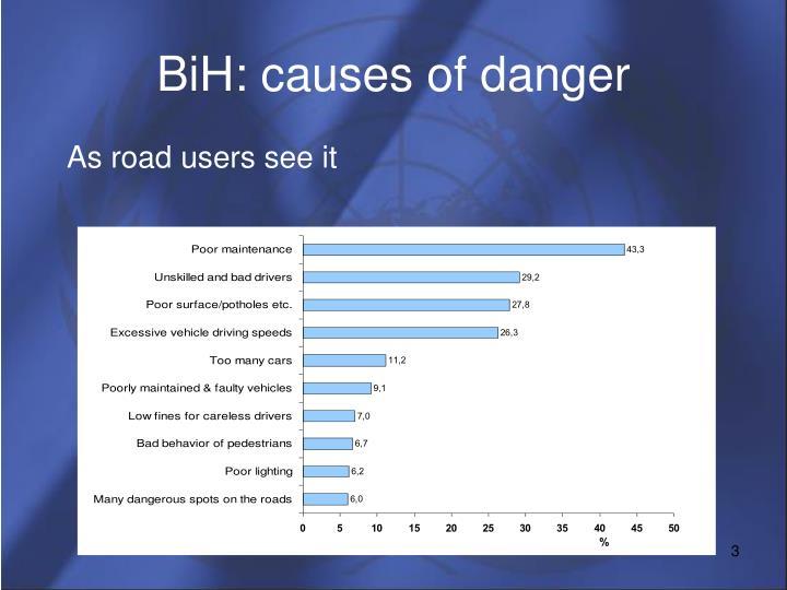 Bih causes of danger
