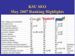ksu seo may 2007 ranking highlights