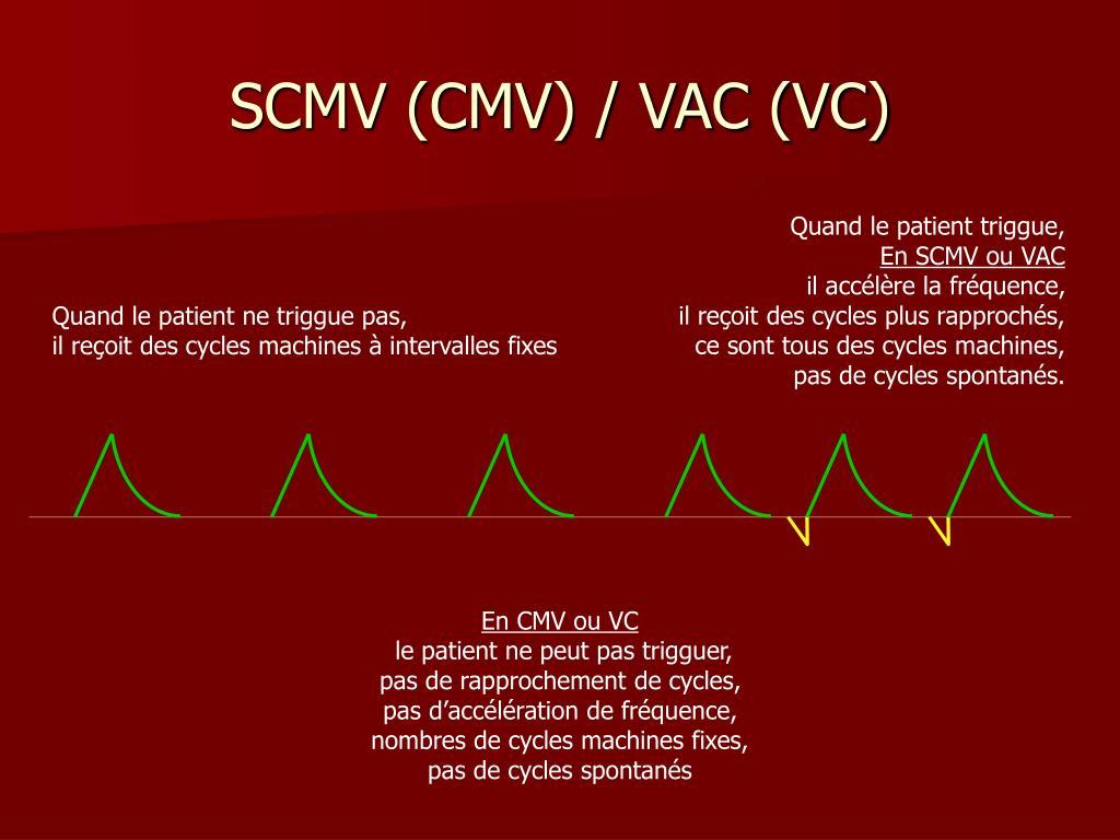 SCMV (CMV) / VAC (VC)
