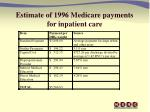 estimate of 1996 medicare payments for inpatient care