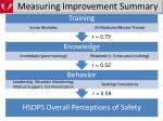 measuring improvement summary