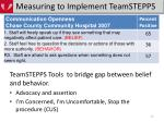 measuring to implement teamstepps10