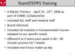 teamstepps training