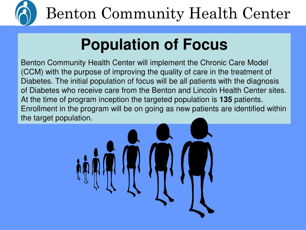 community health and population focused These global health issues present new problems for community health officialsin the bentonville simulation, you learned how an influenza virus impacted the.