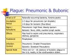 plague pneumonic bubonic