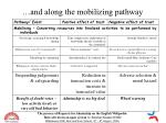 and along the mobilizing pathway24