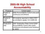 2005 06 high school accountability