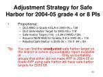 adjustment strategy for safe harbor for 2004 05 grade 4 or 8 pis
