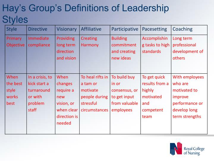 comparison of leadership styles for cadbury Differences in leadership styles between genders, but the fact that leadership styles in their roles are highly situational this side of argument debates that neither of the genders are better in.