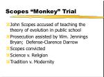 scopes monkey trial22