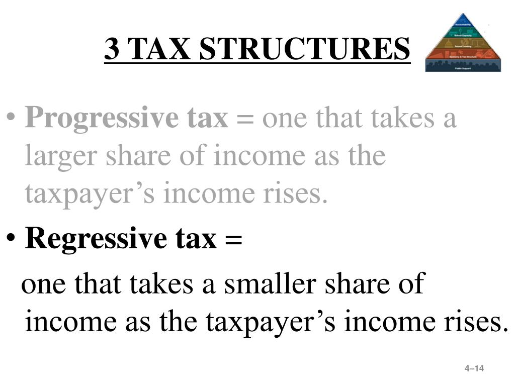 3 TAX STRUCTURES