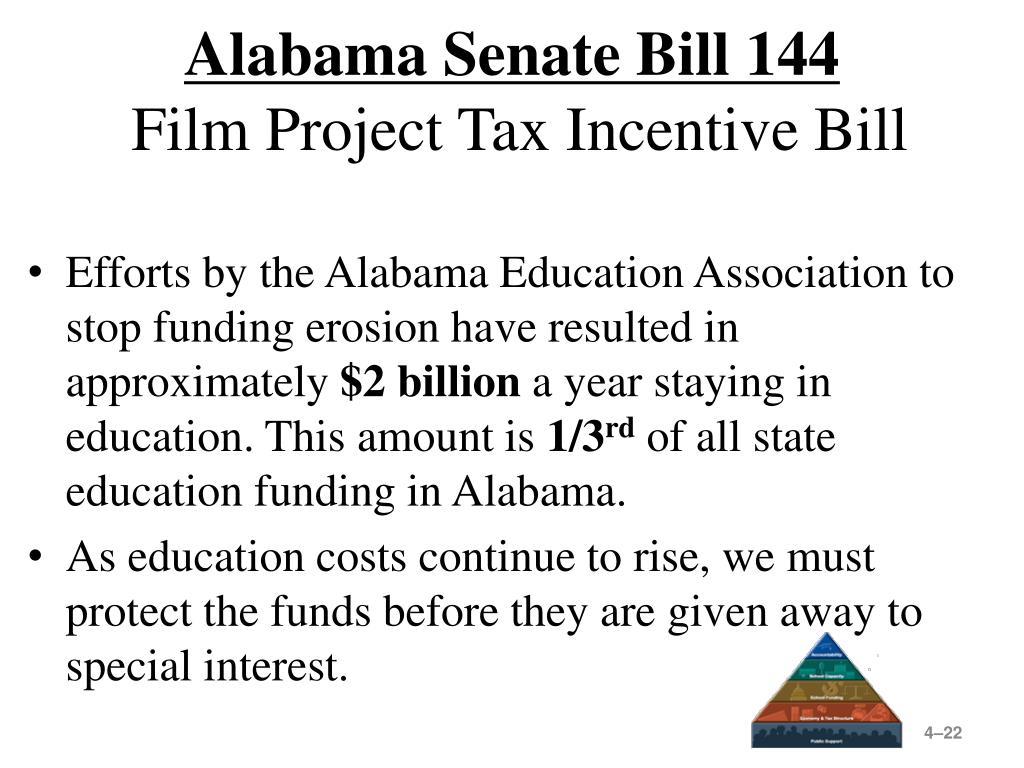Alabama Senate Bill 144