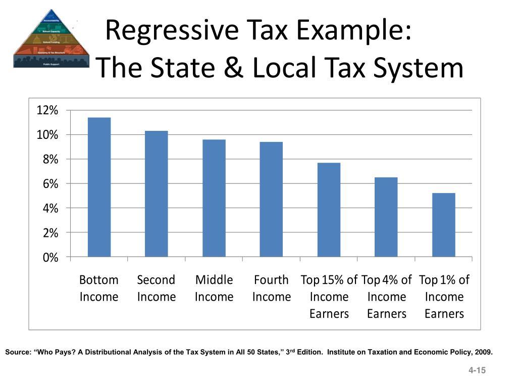 Regressive Tax Example:
