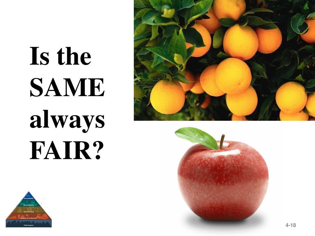 Is the SAME always FAIR?