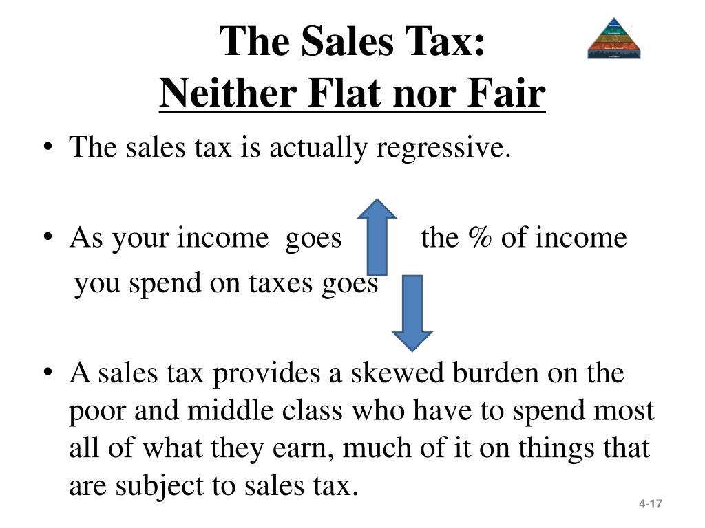 The Sales Tax: