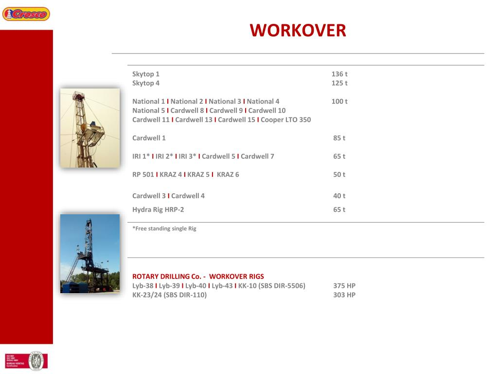 WORKOVER