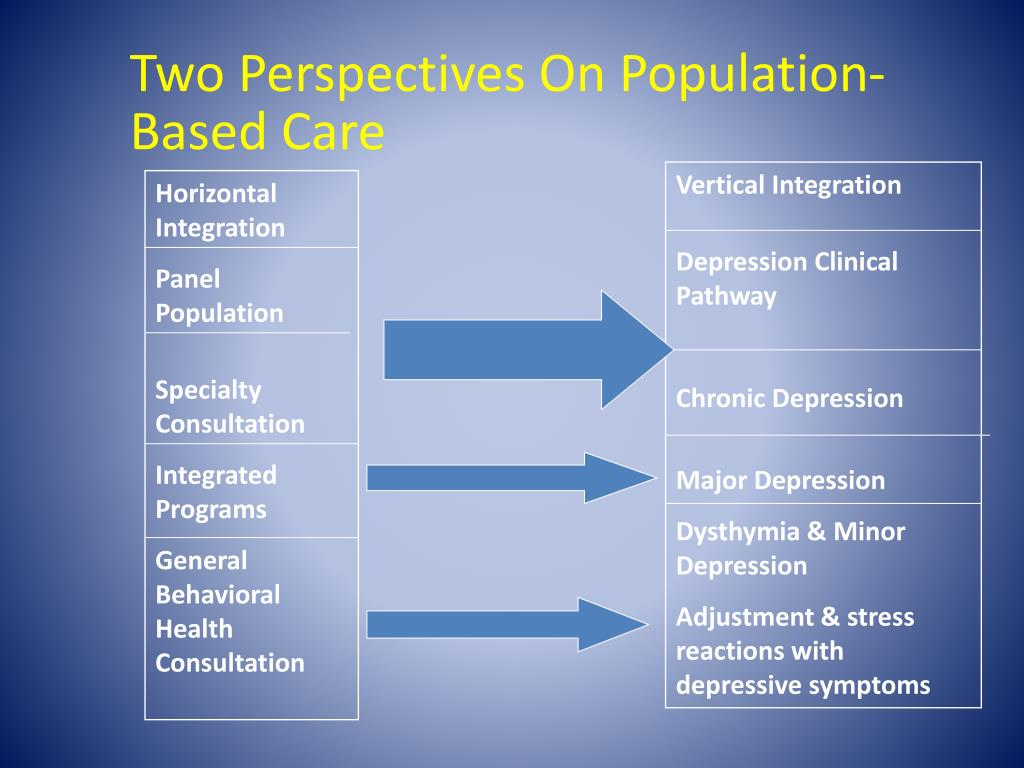 Two Perspectives On Population-Based Care