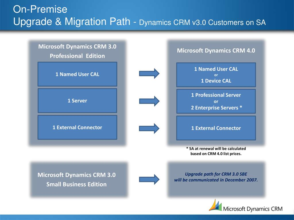 Administration Archives - Page 5 of 6 - Dynamics 365 Blog