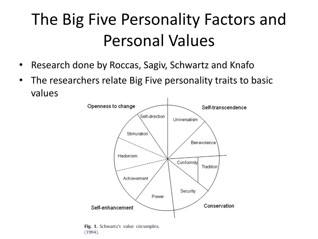 the big five personality constructs essay